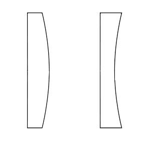 konvex und konkav
